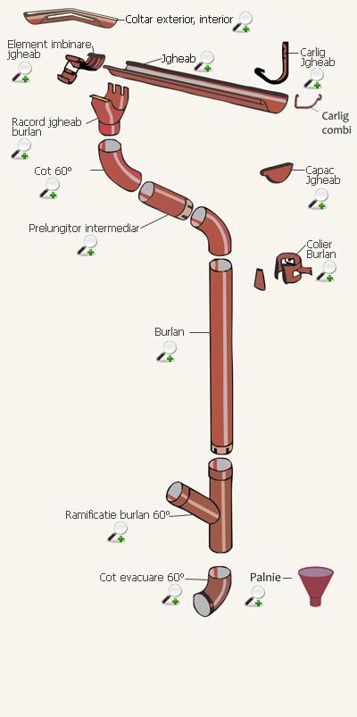 sistem pluvial